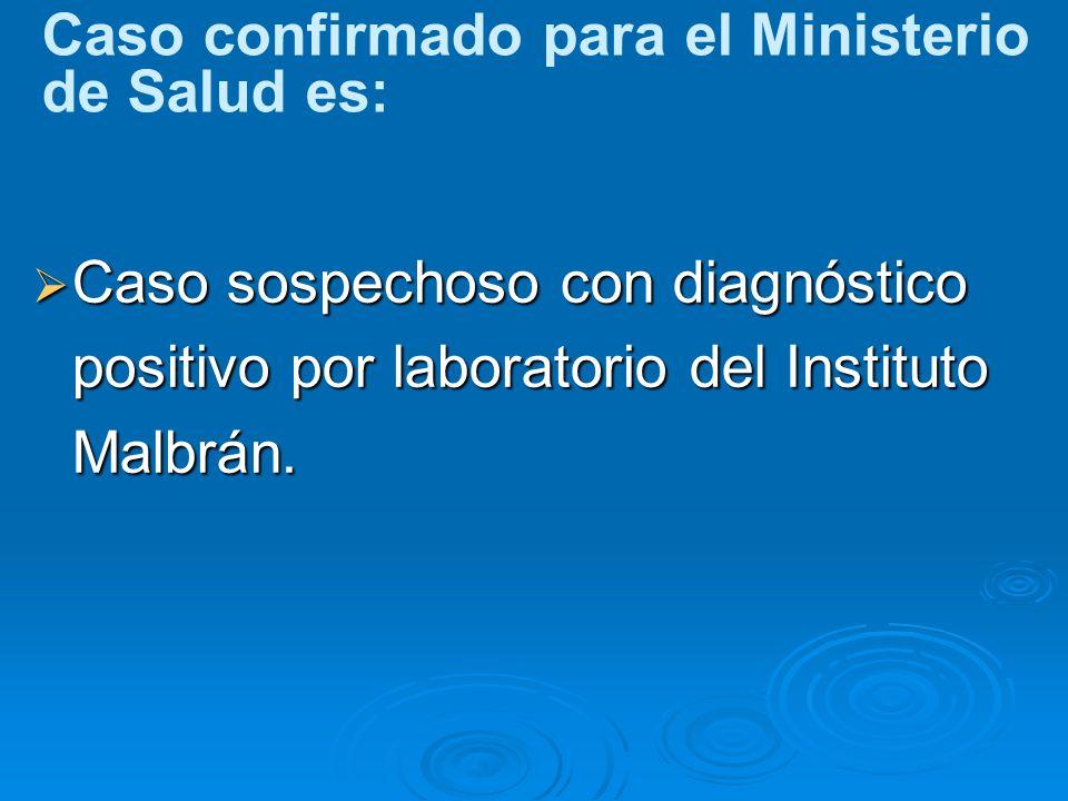 Caso confirmado para el Ministerio de Salud es: Caso sospechoso con diagnóstico positivo por laboratorio del Instituto Malbrán.