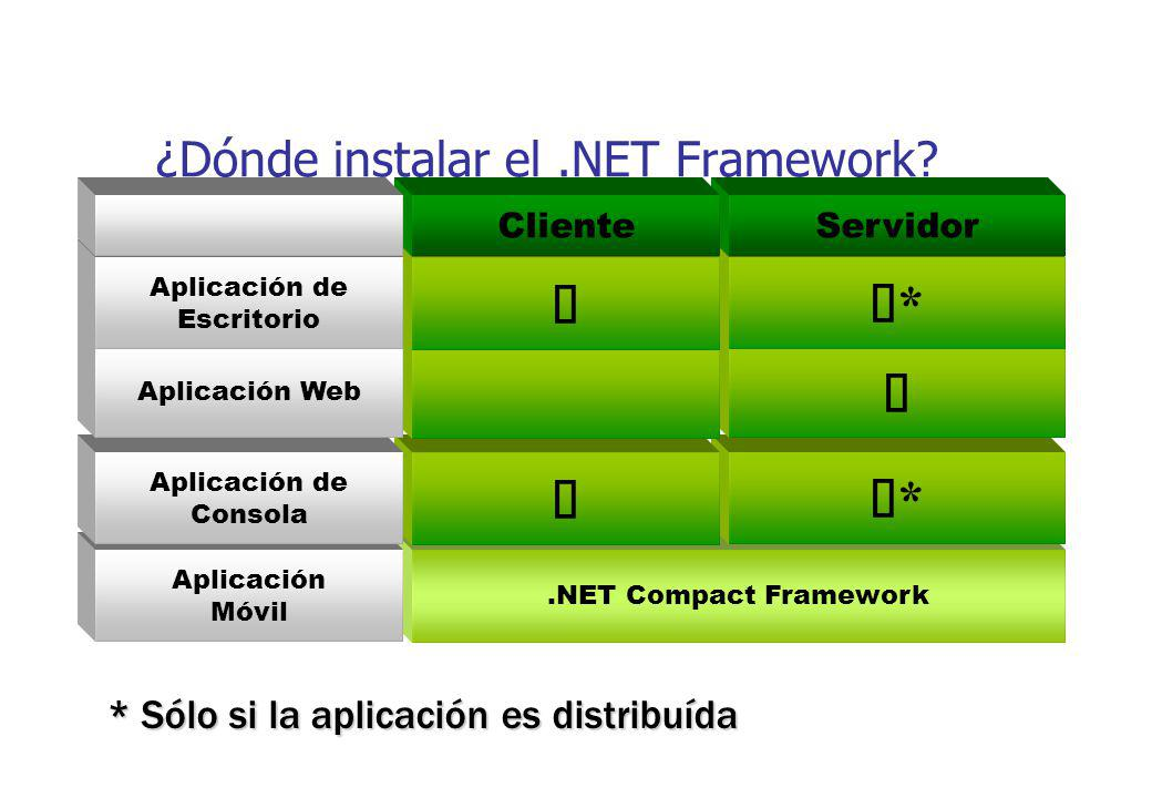 .NET Compact Framework * * Aplicación Móvil Aplicación de Consola Aplicación Web Aplicación de Escritorio ¿Dónde instalar el.NET Framework? ServidorCl