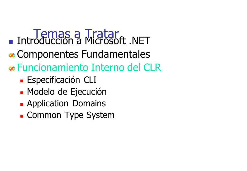 Temas a Tratar Introducción a Microsoft.NET Componentes Fundamentales Funcionamiento Interno del CLR Especificación CLI Modelo de Ejecución Applicatio