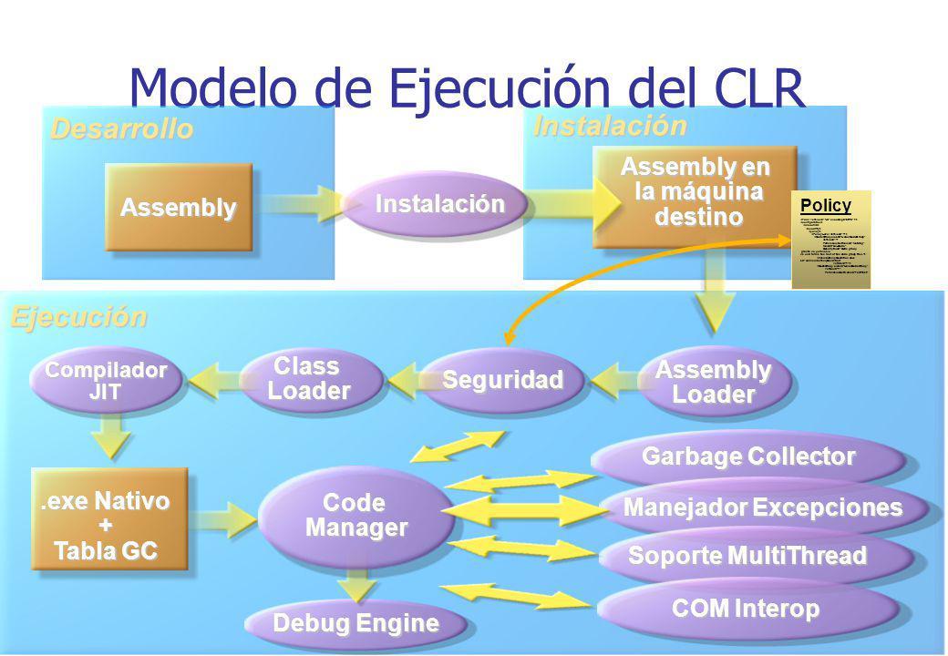 Debug Engine CompiladorJIT Assembly en la máquina destino Modelo de Ejecución del CLR AssemblyDesarrolloInstalación Instalación Ejecución AssemblyLoad