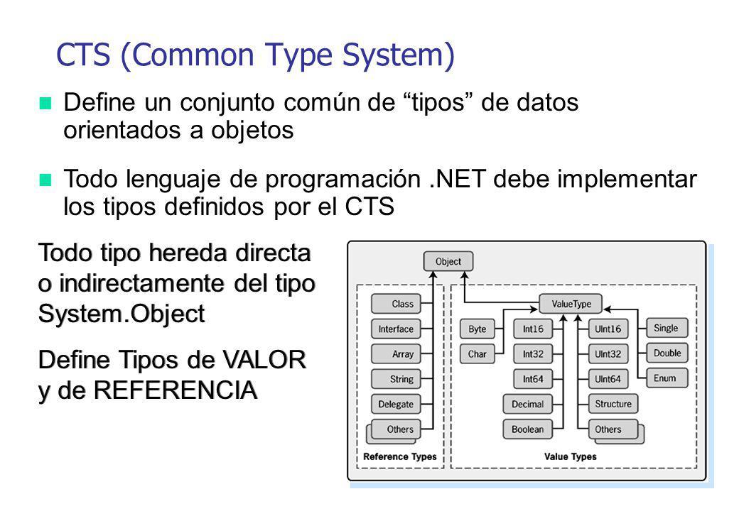 CTS (Common Type System) Todo tipo hereda directa o indirectamente del tipo System.Object Define Tipos de VALOR y de REFERENCIA Todo tipo hereda direc