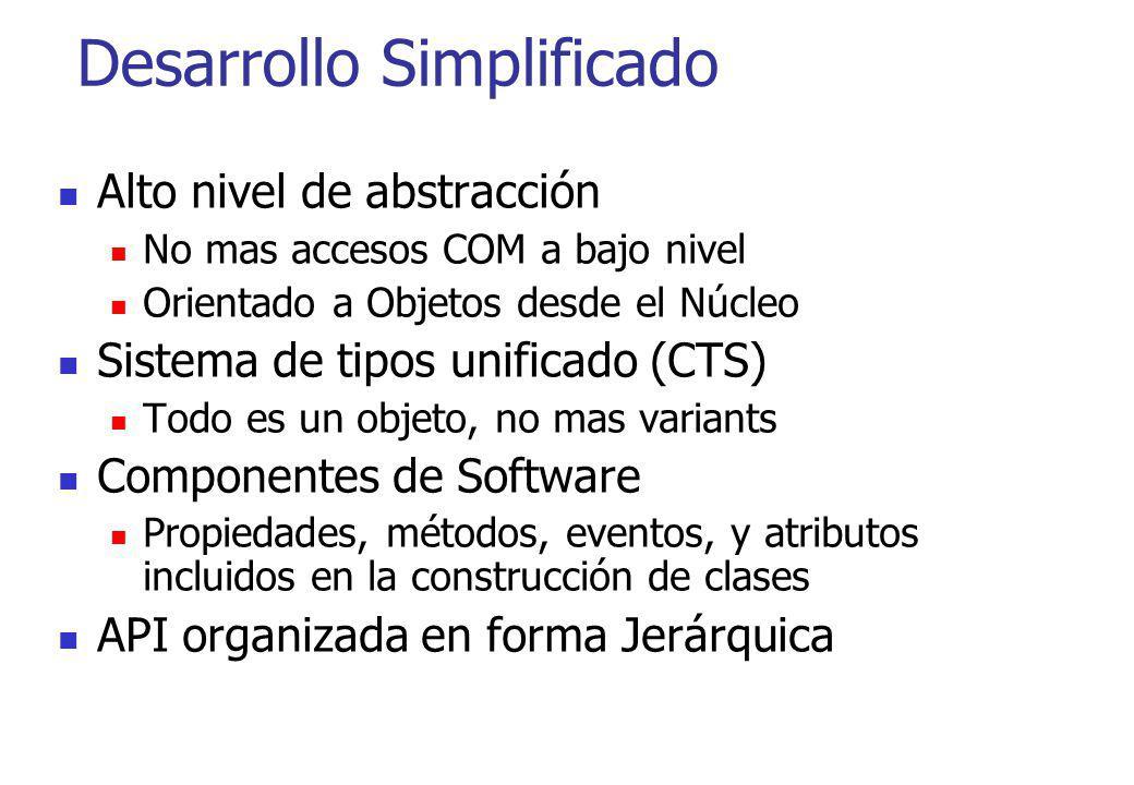 Desarrollo Simplificado Alto nivel de abstracción No mas accesos COM a bajo nivel Orientado a Objetos desde el Núcleo Sistema de tipos unificado (CTS)