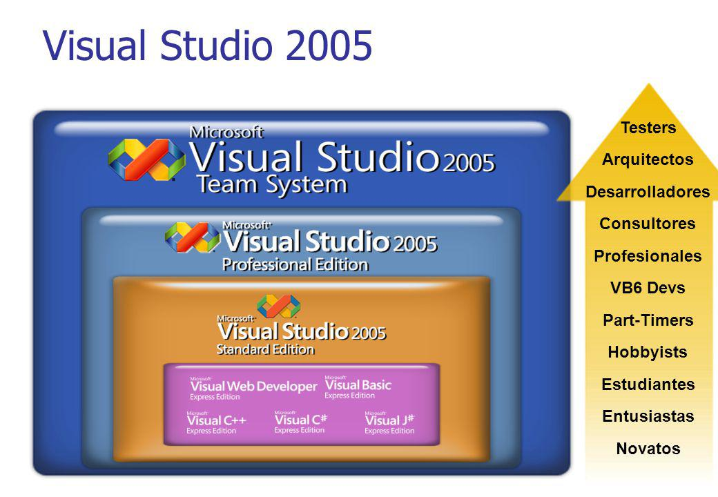 Visual Studio 2005 Novatos Entusiastas Estudiantes Hobbyists Part-Timers Profesionales Consultores Desarrolladores Arquitectos Testers VB6 Devs