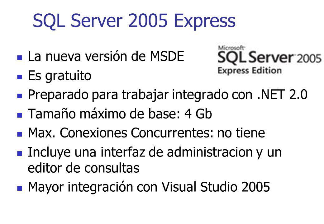SQL Server 2005 Express La nueva versión de MSDE Es gratuito Preparado para trabajar integrado con.NET 2.0 Tamaño máximo de base: 4 Gb Max. Conexiones
