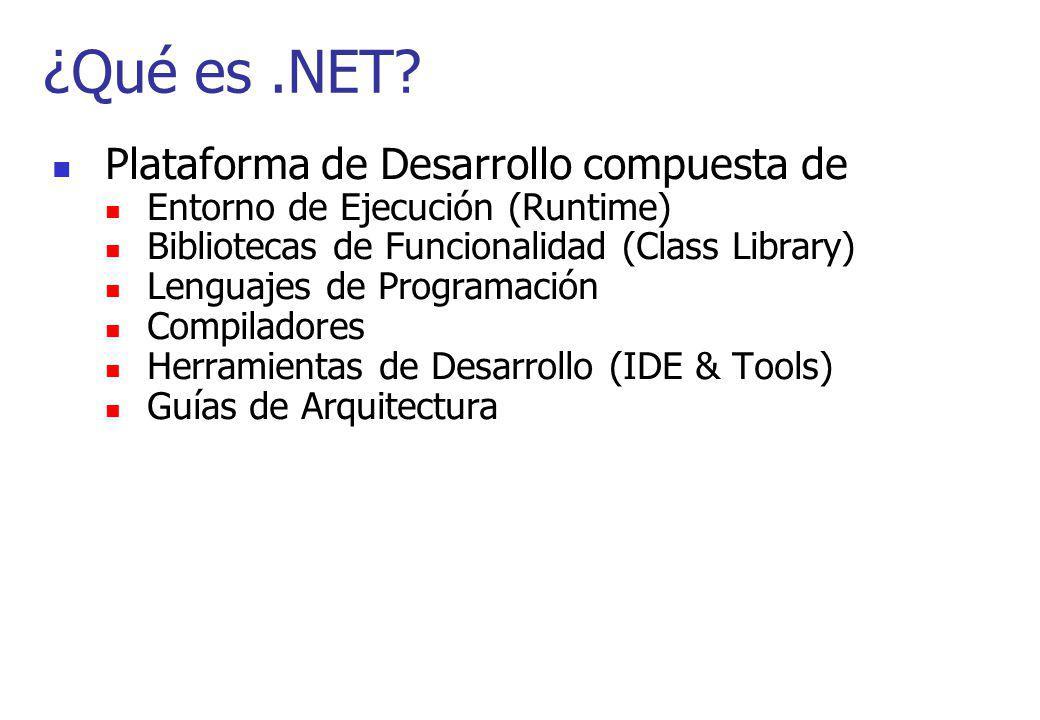 ¿Qué es.NET? Plataforma de Desarrollo compuesta de Entorno de Ejecución (Runtime) Bibliotecas de Funcionalidad (Class Library) Lenguajes de Programaci