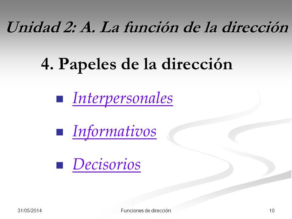 31/05/2014 10Funciones de dirección Unidad 2: A. La función de la dirección 4.