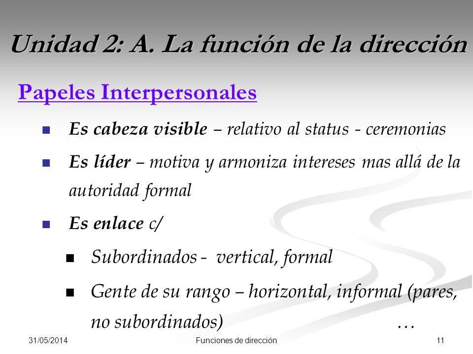 31/05/2014 11Funciones de dirección Unidad 2: A.