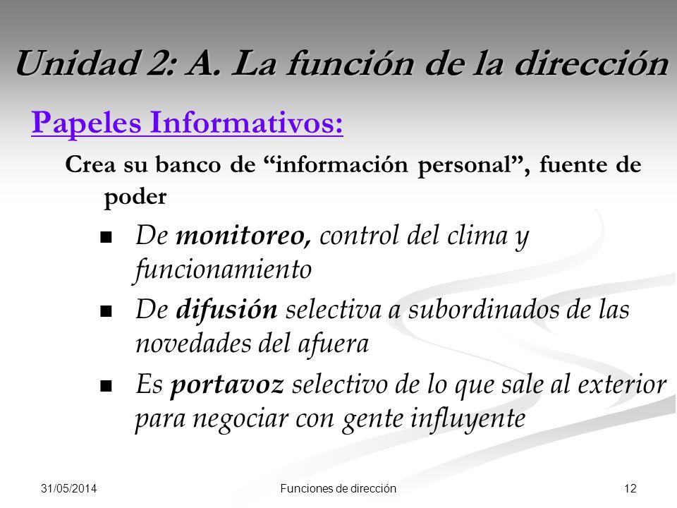 31/05/2014 12Funciones de dirección Unidad 2: A.