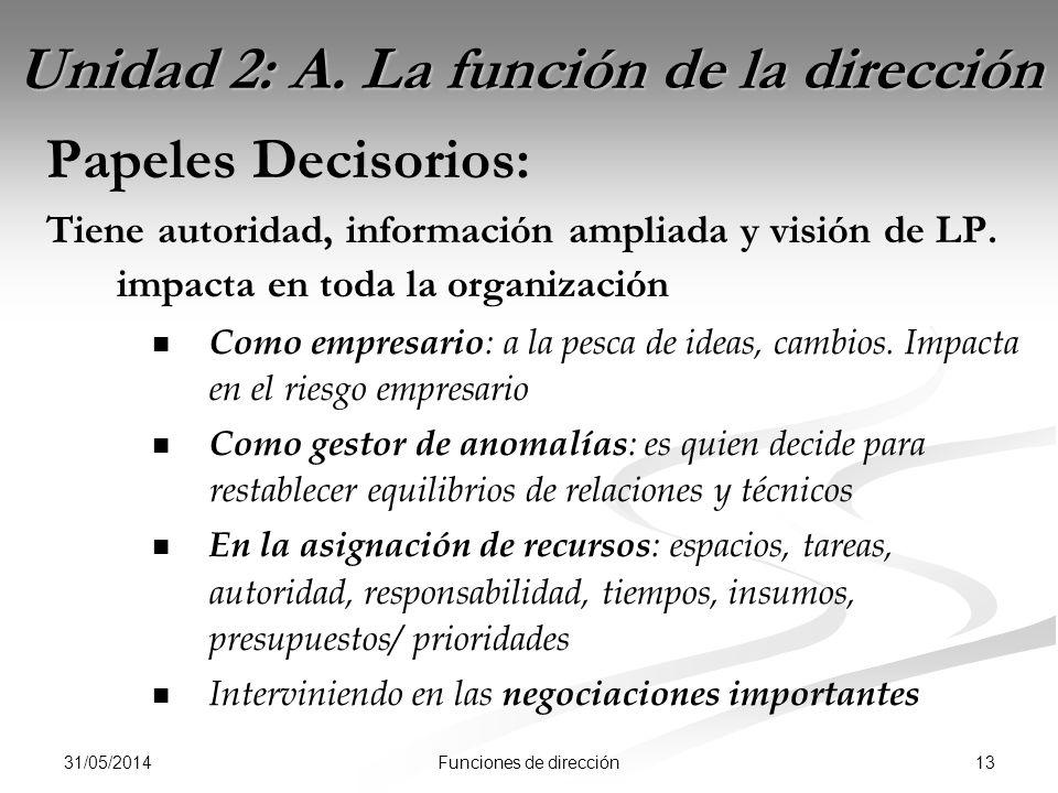 31/05/2014 13Funciones de dirección Unidad 2: A.