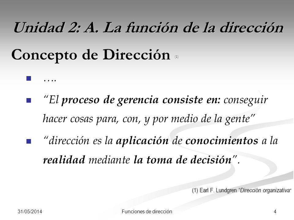 31/05/2014 4Funciones de dirección Unidad 2: A.
