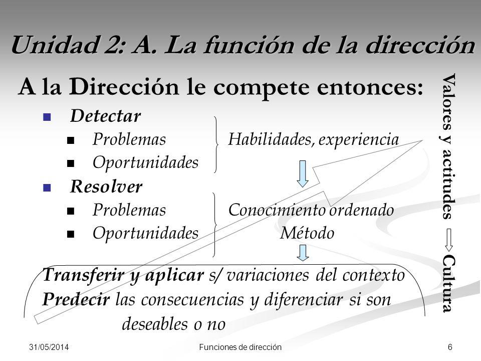 31/05/2014 6Funciones de dirección Unidad 2: A.