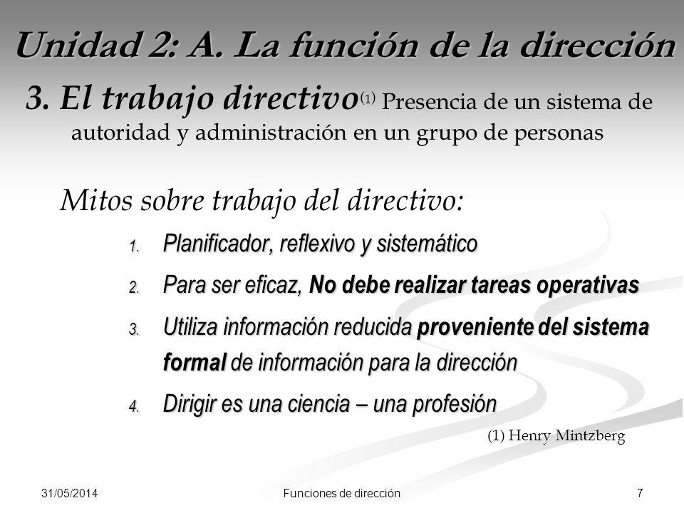 31/05/2014 7Funciones de dirección Unidad 2: A. La función de la dirección 3.