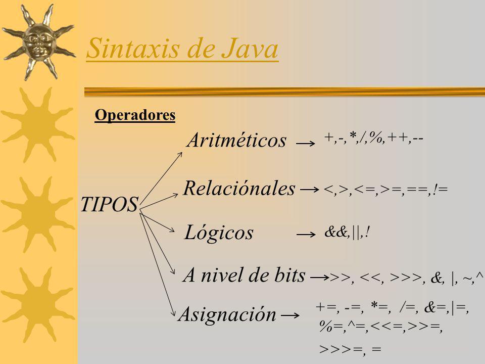 Sintaxis de Java TIPOS Operadores Aritméticos +,-,*,/,%,++,-- Relaciónales, =,==,!= Lógicos &&,||,! A nivel de bits >>, >>, &, |, ~,^ Asignación +=, -
