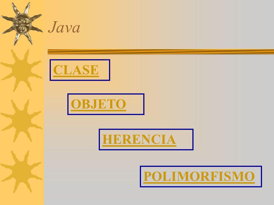 Java CLASE OBJETO HERENCIA POLIMORFISMO