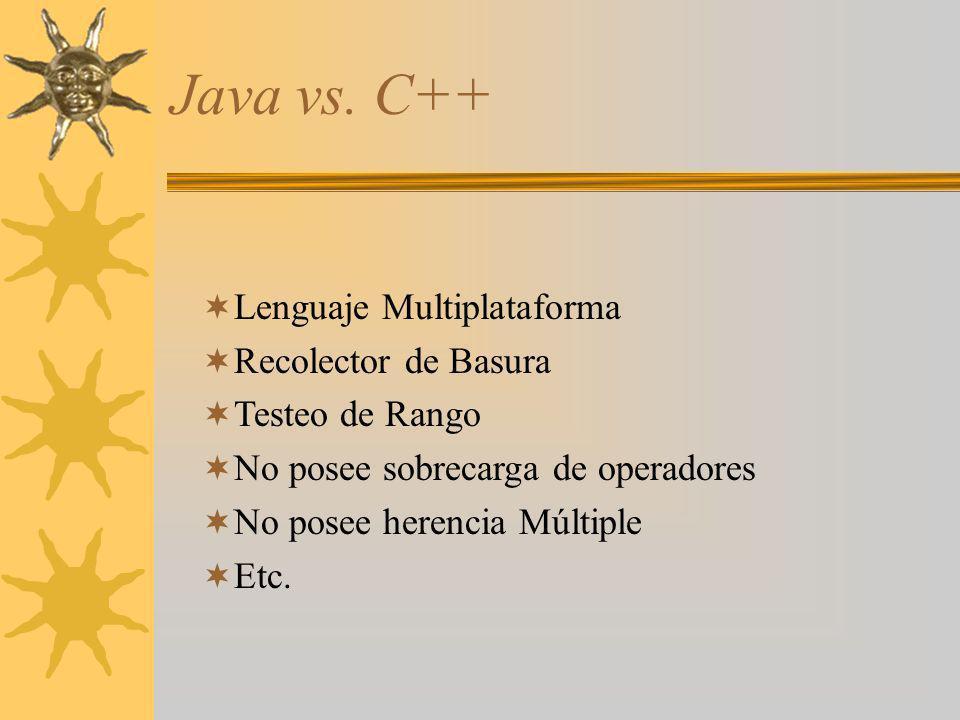Java vs. C++ Lenguaje Multiplataforma Recolector de Basura Testeo de Rango No posee sobrecarga de operadores No posee herencia Múltiple Etc.