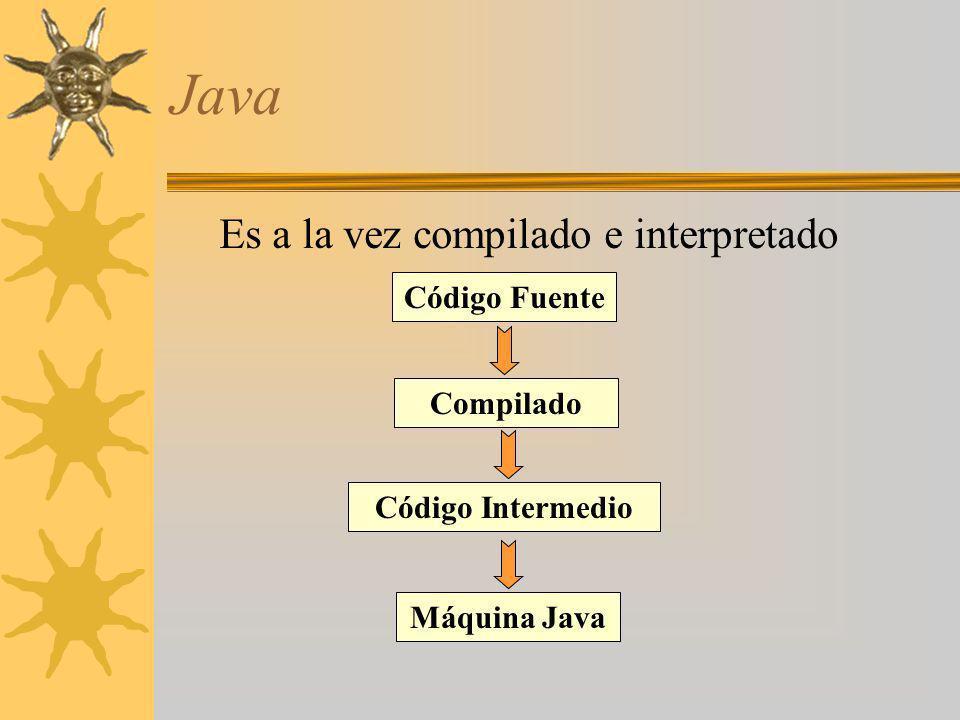 Java Es a la vez compilado e interpretado Código Fuente Compilado Código Intermedio Máquina Java