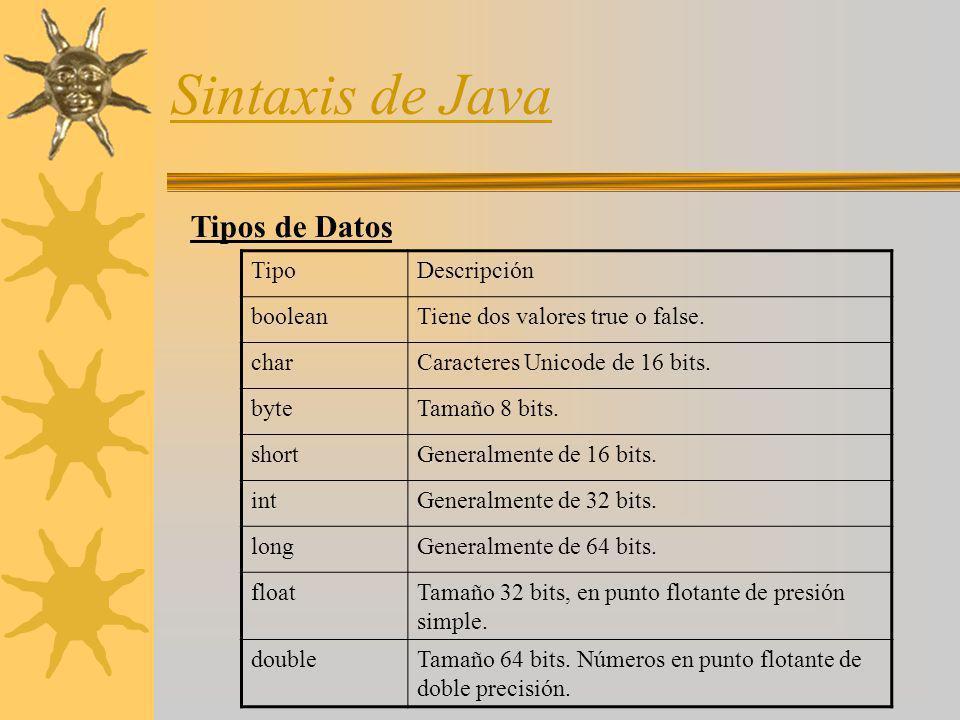 Sintaxis de Java Tipos de Datos TipoDescripción booleanTiene dos valores true o false. charCaracteres Unicode de 16 bits. byteTamaño 8 bits. shortGene