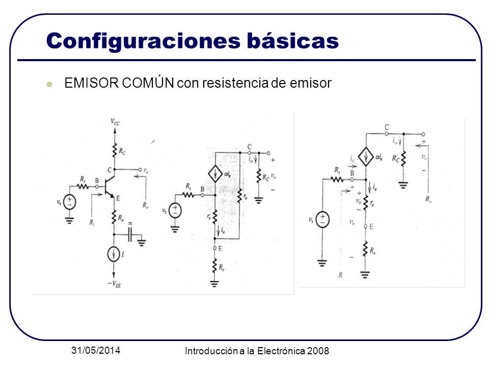 31/05/2014 Introducción a la Electrónica 2008 Configuraciones básicas EMISOR COMÚN con resistencia de emisor