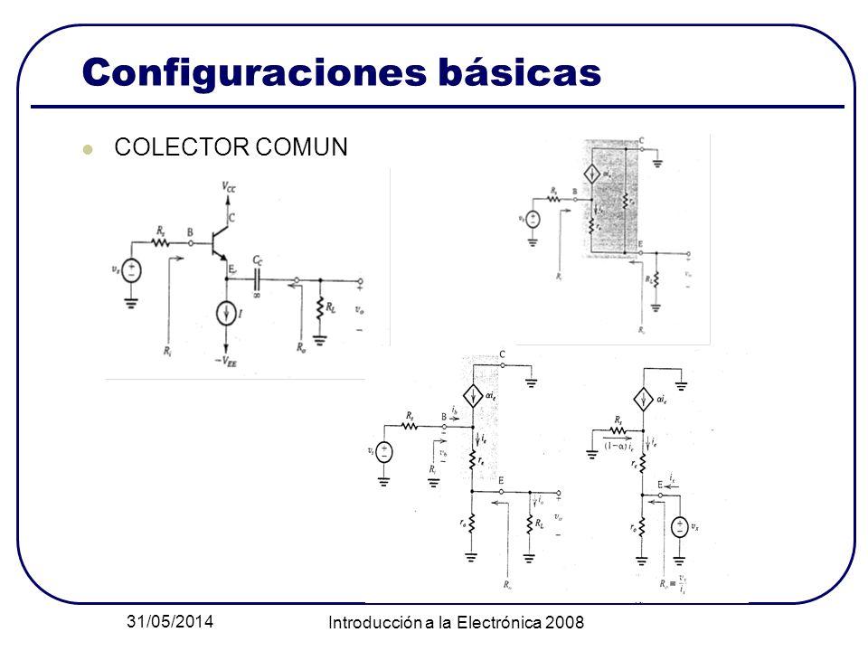 31/05/2014 Introducción a la Electrónica 2008 Configuraciones básicas COLECTOR COMUN