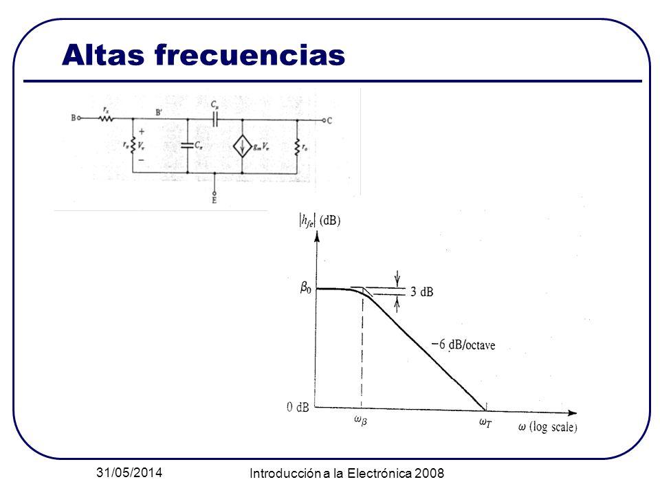 31/05/2014 Introducción a la Electrónica 2008 Altas frecuencias
