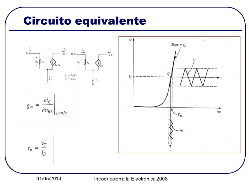 31/05/2014 Introducción a la Electrónica 2008 Circuito equivalente