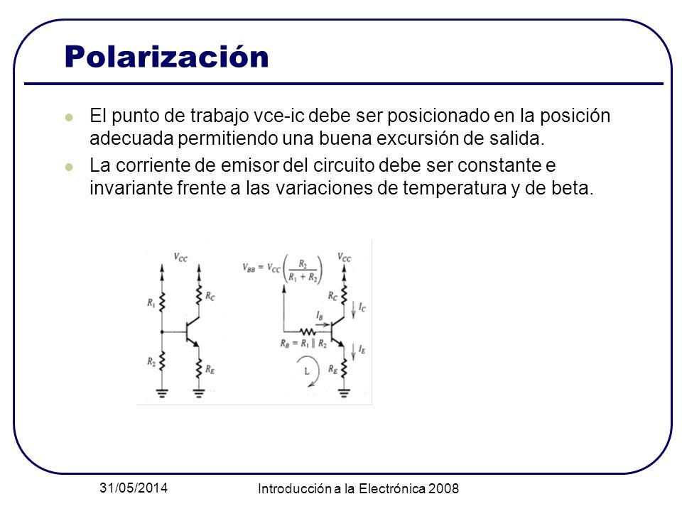 31/05/2014 Introducción a la Electrónica 2008 Polarización El punto de trabajo vce-ic debe ser posicionado en la posición adecuada permitiendo una bue