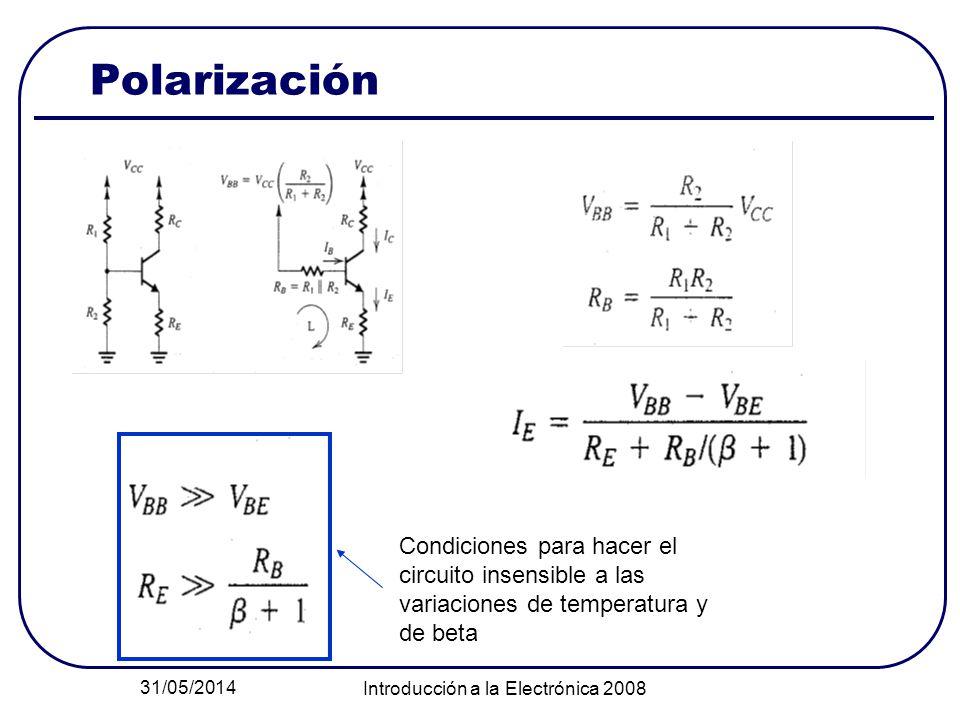 31/05/2014 Introducción a la Electrónica 2008 Polarización Condiciones para hacer el circuito insensible a las variaciones de temperatura y de beta