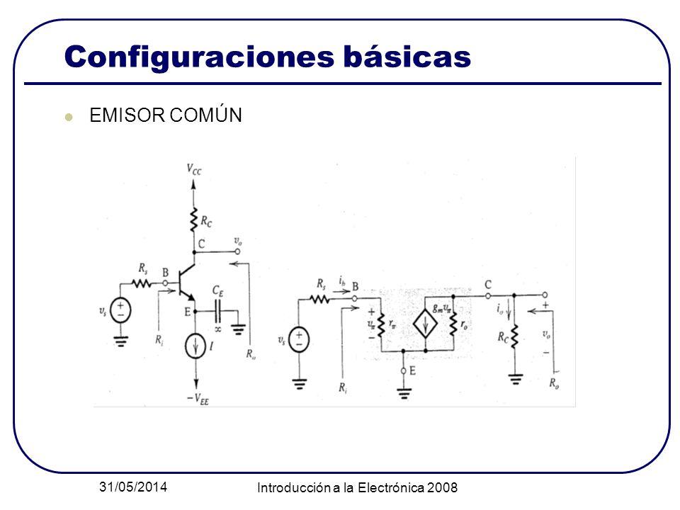 31/05/2014 Introducción a la Electrónica 2008 Configuraciones básicas EMISOR COMÚN
