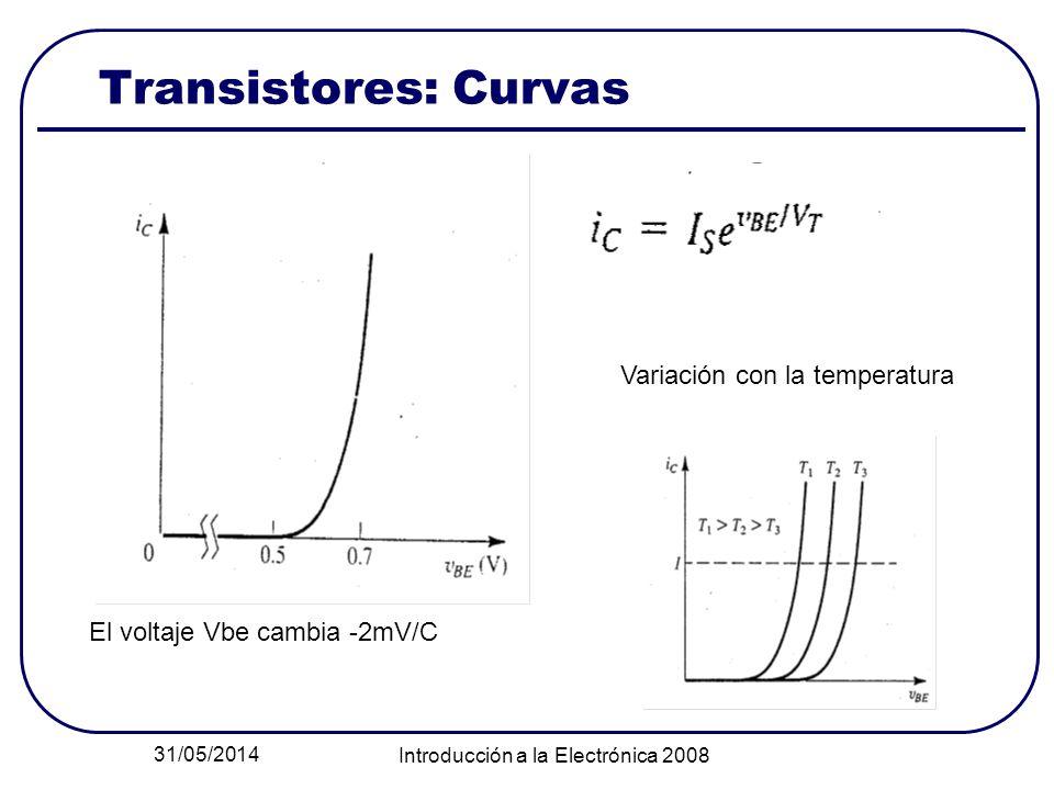 31/05/2014 Introducción a la Electrónica 2008 Transistores: Curvas Variación con la temperatura El voltaje Vbe cambia -2mV/C