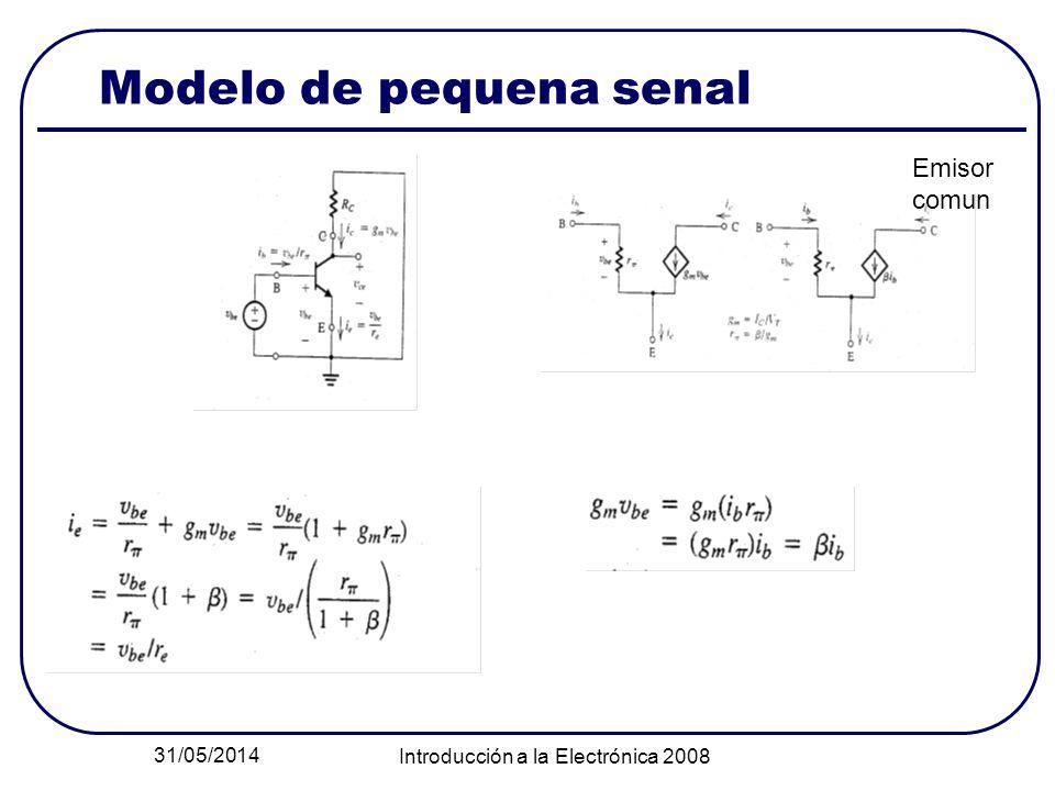 31/05/2014 Introducción a la Electrónica 2008 Modelo de pequena senal Emisor comun