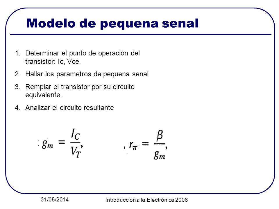 31/05/2014 Introducción a la Electrónica 2008 Modelo de pequena senal 1.Determinar el punto de operación del transistor: Ic, Vce, 2.Hallar los parametros de pequena senal 3.Remplar el transistor por su circuito equivalente.