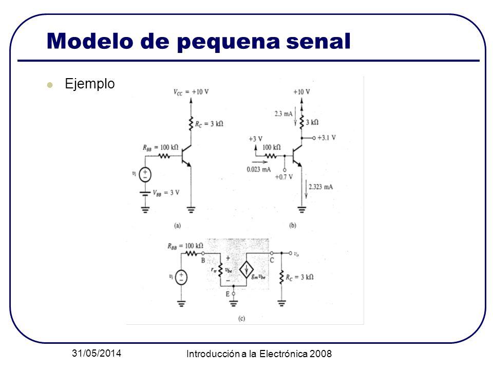 31/05/2014 Introducción a la Electrónica 2008 Modelo de pequena senal Ejemplo
