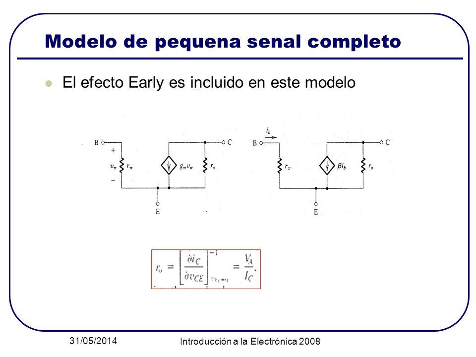 31/05/2014 Introducción a la Electrónica 2008 Modelo de pequena senal completo El efecto Early es incluido en este modelo