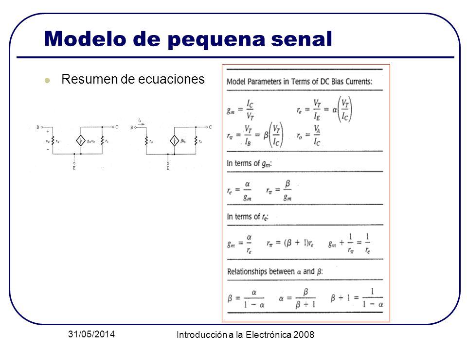 31/05/2014 Introducción a la Electrónica 2008 Modelo de pequena senal Resumen de ecuaciones