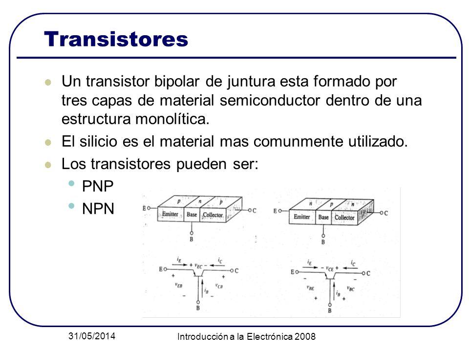 31/05/2014 Introducción a la Electrónica 2008 Transistores: Polarización Juntura B-E : polarización directa Juntura B-C: polarización inversa EBC Barrera de potencial La barrera de potencial B-E es reducida -> electrones son inyectados desde el emisor hacia la base.