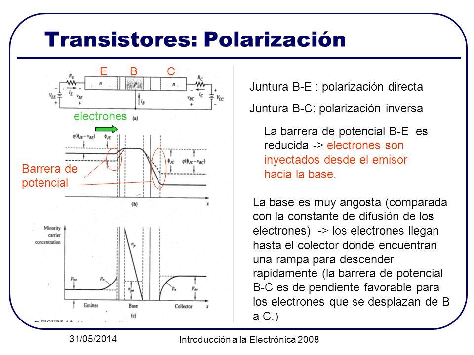 31/05/2014 Introducción a la Electrónica 2008 Transistores: Polarización Juntura B-E : polarización directa Juntura B-C: polarización inversa EBC Barr