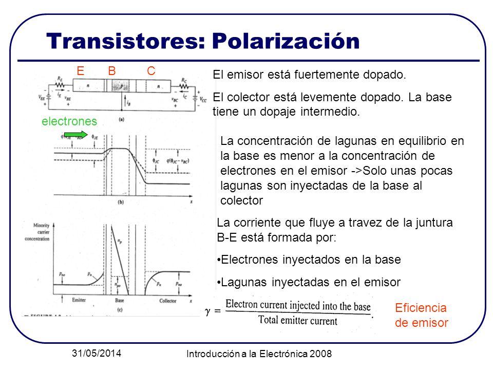 31/05/2014 Introducción a la Electrónica 2008 Transistores: Polarización El emisor está fuertemente dopado. El colector está levemente dopado. La base