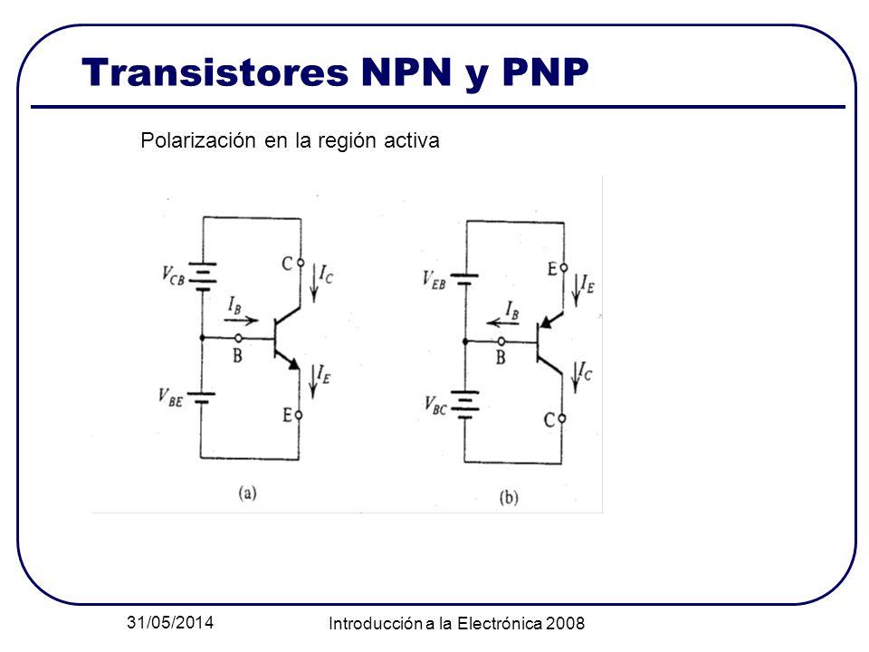 31/05/2014 Introducción a la Electrónica 2008 Polarización: Ejemplo 1 Parámetros del transistor ganancia de corriente β = 100 Vbe=0.6 volts Polarizar el circuito para obtener: Ic=2mA Vc=5 volts