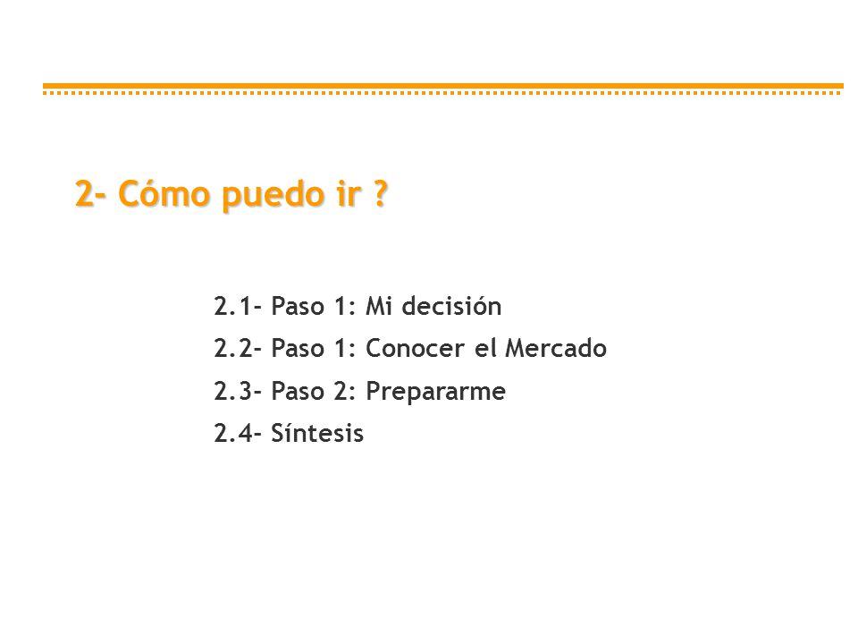 2.1- Paso 1: Mi decisión 2.2- Paso 1: Conocer el Mercado 2.3- Paso 2: Prepararme 2.4- Síntesis 2- Cómo puedo ir ?
