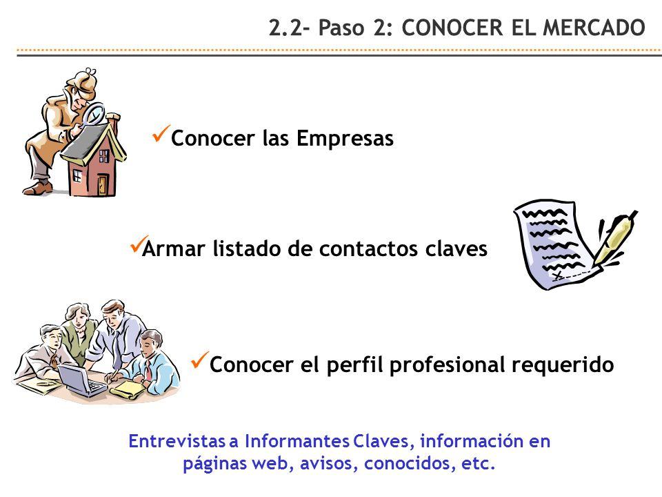 2.2- Paso 2: CONOCER EL MERCADO Armar listado de contactos claves Entrevistas a Informantes Claves, información en páginas web, avisos, conocidos, etc.