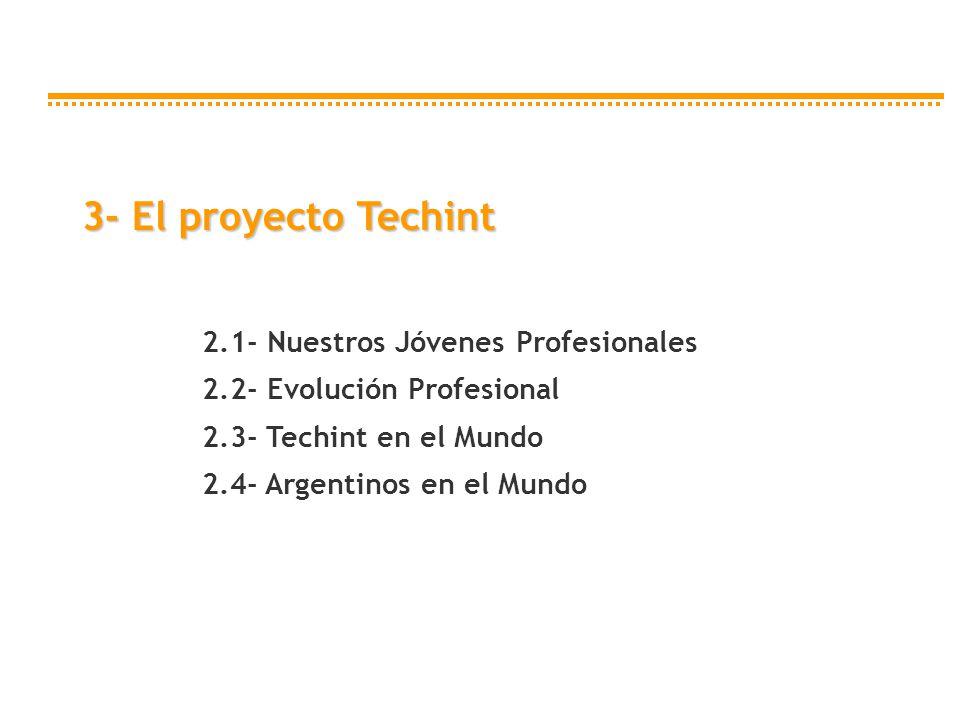 2.1- Nuestros Jóvenes Profesionales 2.2- Evolución Profesional 2.3- Techint en el Mundo 2.4- Argentinos en el Mundo 3- El proyecto Techint