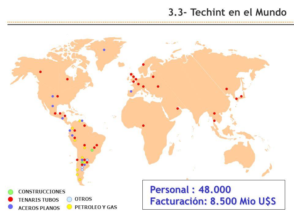 CONSTRUCCIONES TENARIS TUBOS ACEROS PLANOS 3.3- Techint en el Mundo OTROS PETROLEO Y GAS Personal : 48.000 Facturación: 8.500 Mio U$S