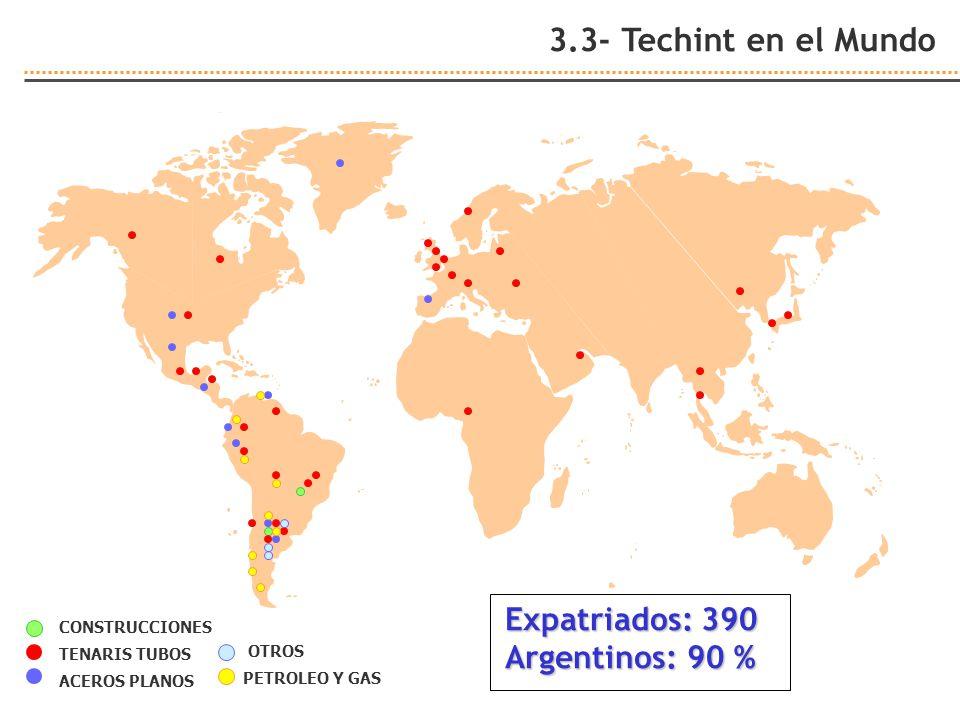 CONSTRUCCIONES TENARIS TUBOS ACEROS PLANOS 3.3- Techint en el Mundo OTROS PETROLEO Y GAS Expatriados: 390 Argentinos: 90 %