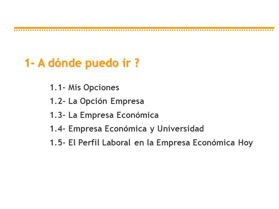 1.1- Mis Opciones 1.2- La Opción Empresa 1.3- La Empresa Económica 1.4- Empresa Económica y Universidad 1.5- El Perfil Laboral en la Empresa Económica Hoy 1- A dónde puedo ir ?