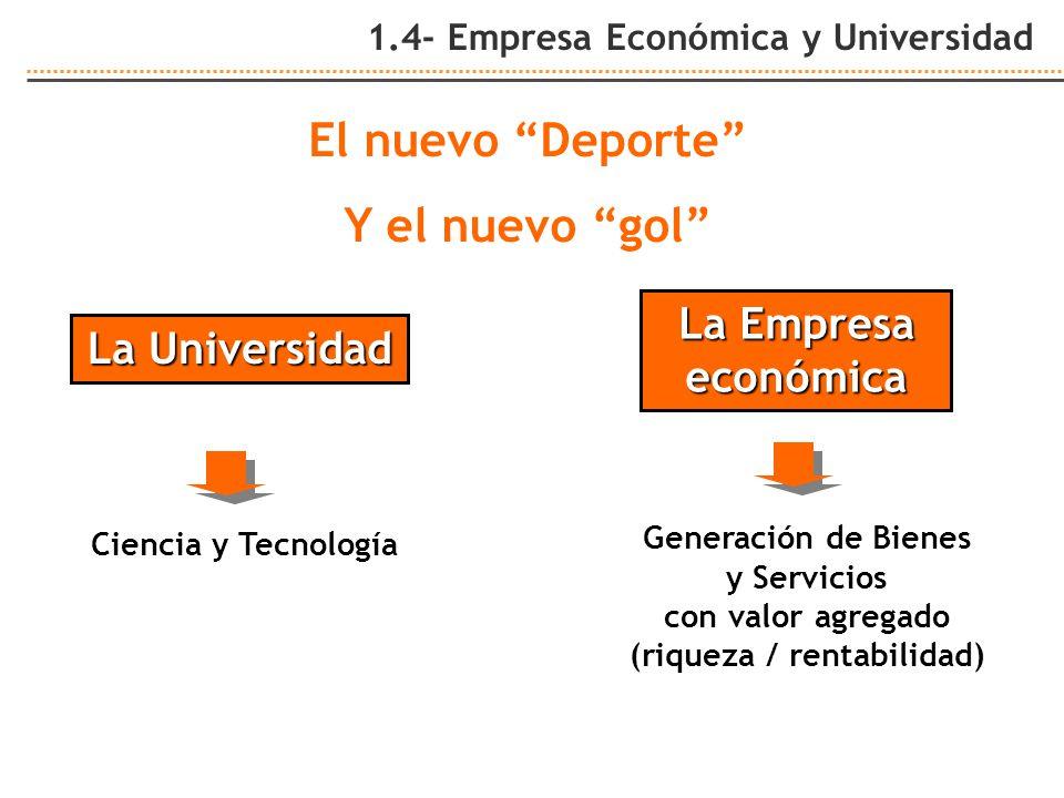 1.4- Empresa Económica y Universidad La Empresa económica La Universidad Ciencia y Tecnología Generación de Bienes y Servicios con valor agregado (riqueza / rentabilidad) El nuevo Deporte Y el nuevo gol