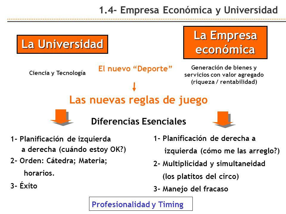 La Empresa económica La Universidad Ciencia y Tecnología Generación de bienes y servicios con valor agregado (riqueza / rentabilidad) El nuevo Deporte