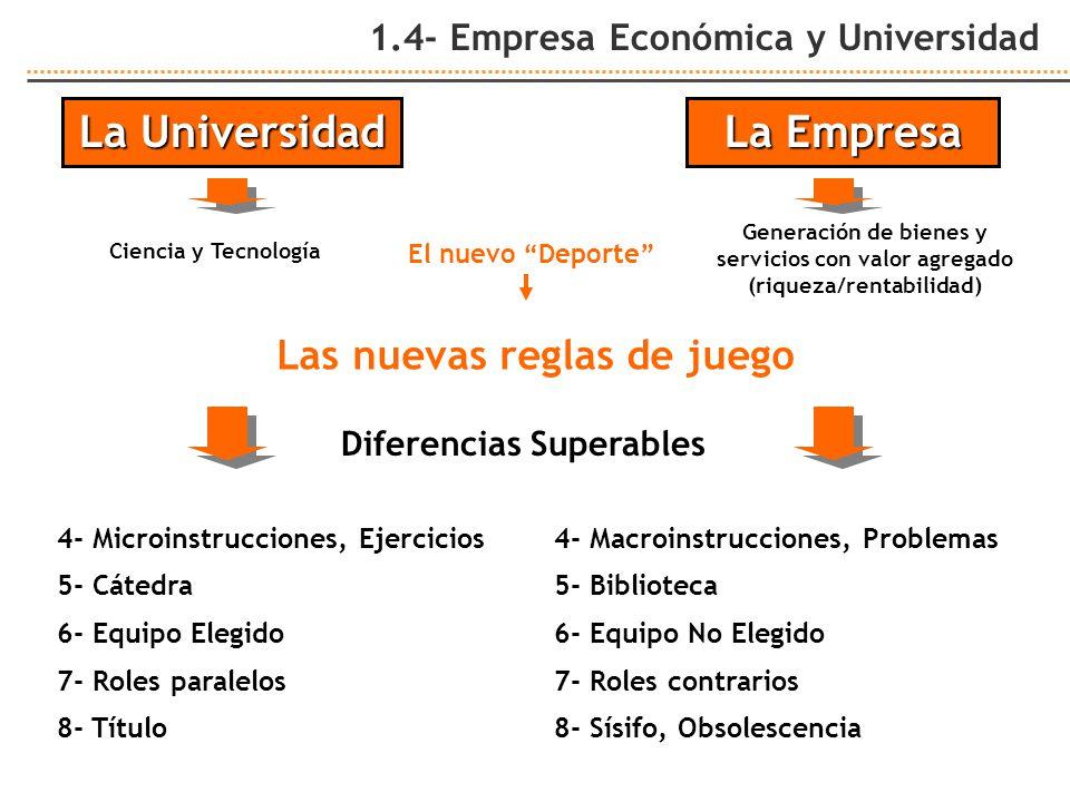 La Empresa La Universidad Ciencia y Tecnología Generación de bienes y servicios con valor agregado (riqueza/rentabilidad) El nuevo Deporte Las nuevas