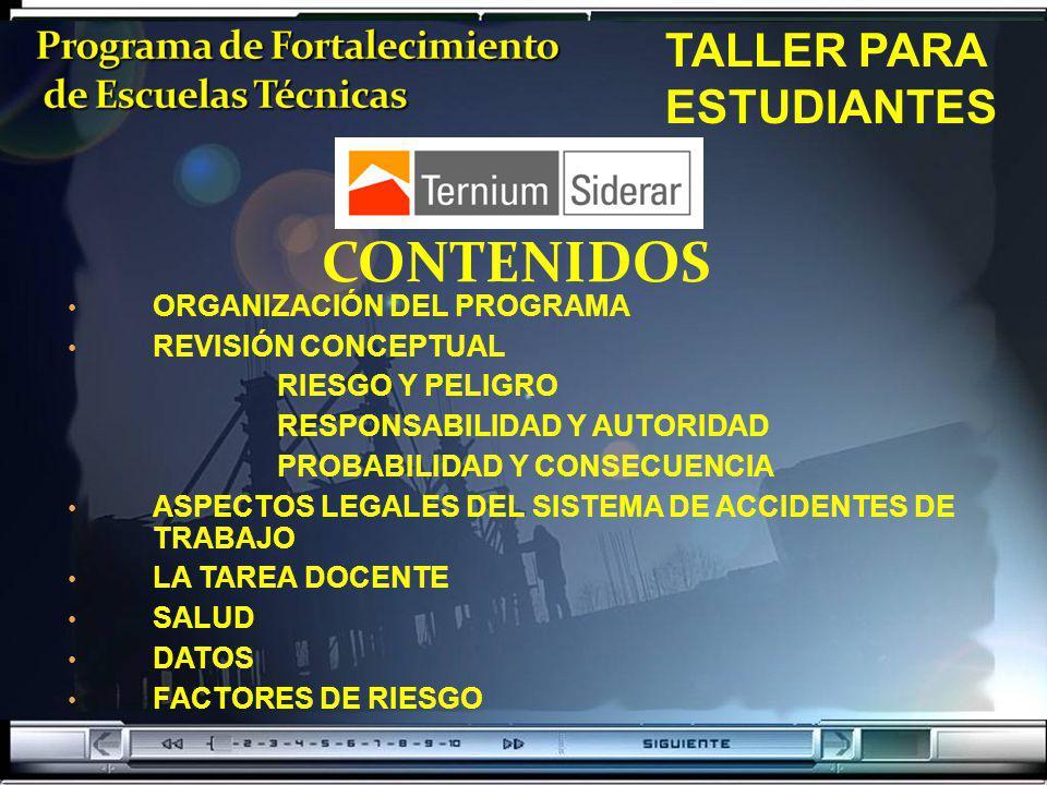 TALLER PARA ESTUDIANTES CONTENIDOS ORGANIZACIÓN DEL PROGRAMA REVISIÓN CONCEPTUAL RIESGO Y PELIGRO RESPONSABILIDAD Y AUTORIDAD PROBABILIDAD Y CONSECUEN