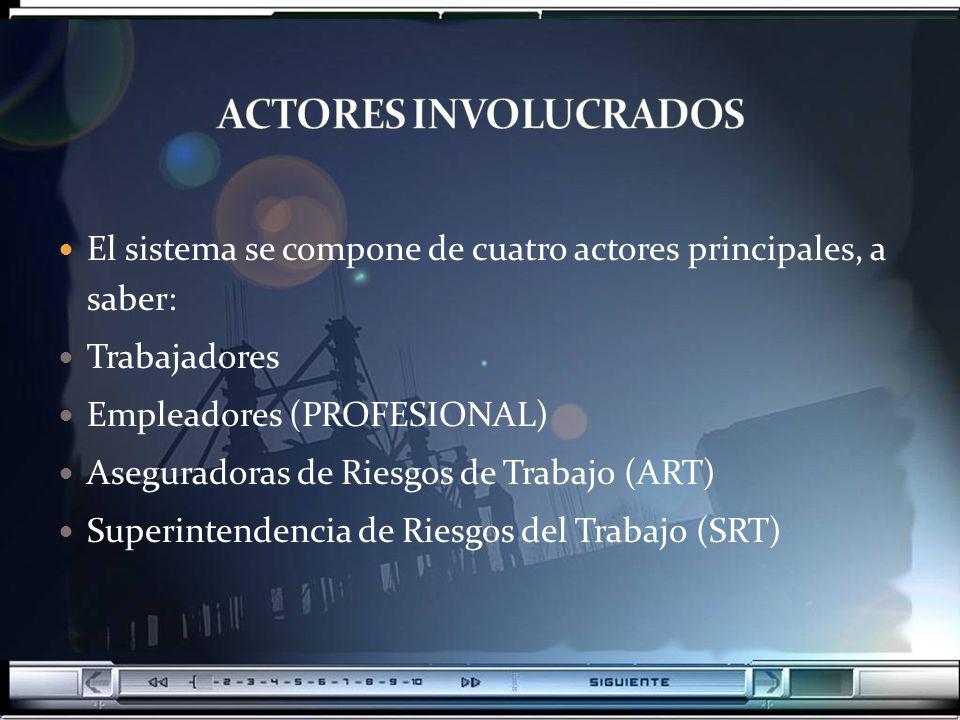 El sistema se compone de cuatro actores principales, a saber: Trabajadores Empleadores (PROFESIONAL) Aseguradoras de Riesgos de Trabajo (ART) Superint