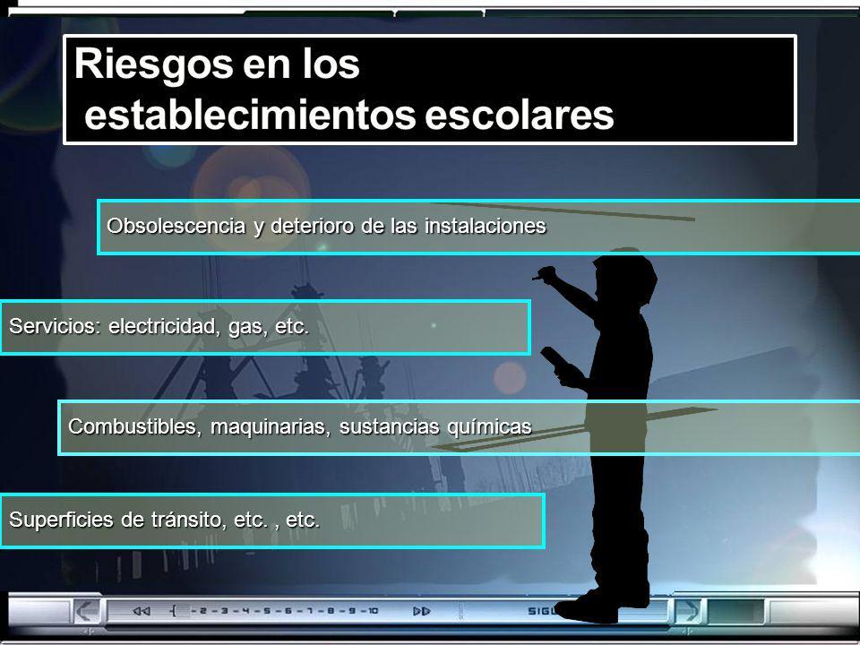 Obsolescencia y deterioro de las instalaciones Servicios: electricidad, gas, etc. Combustibles, maquinarias, sustancias químicas Superficies de tránsi